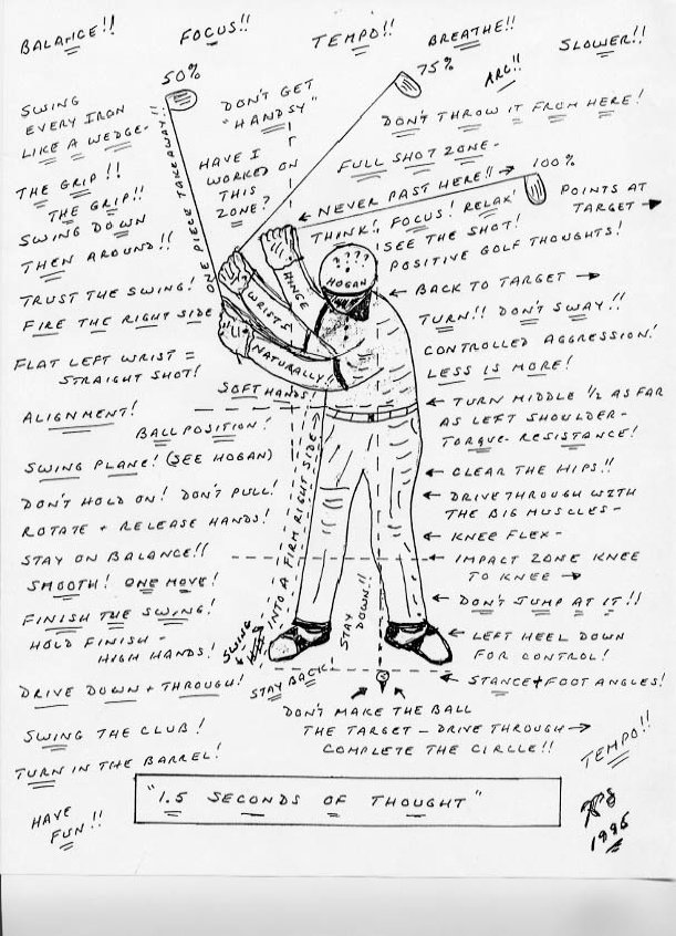 Swing Thoughts for the Perfect Swing