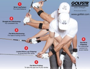 GOLFSTR+ offers you 6 uses to fix 6 golf swing problems.  Why not work on these during the off season?