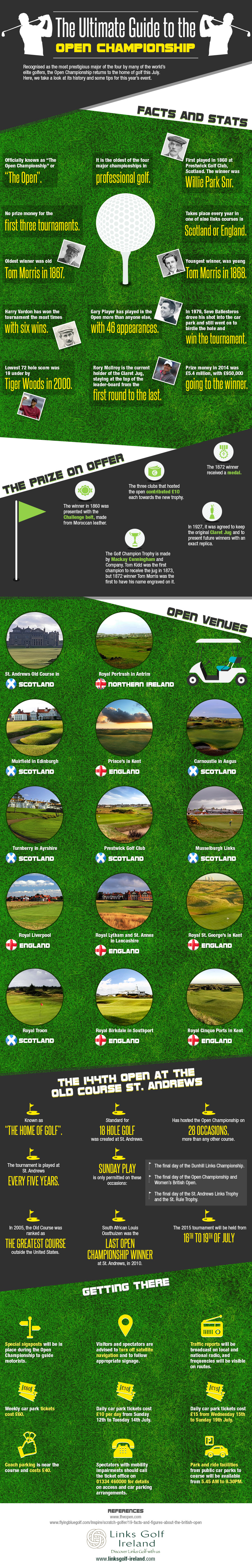 Open-Championship-Infographic
